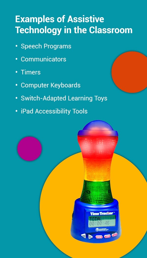 examples of assistive tech