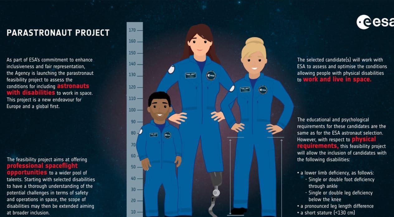 Blog Para-astronaut